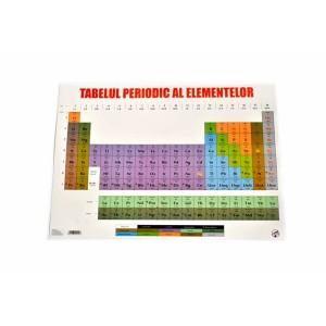 Plansa tabelul lui Mendeleev A4 Arhi Design 13798