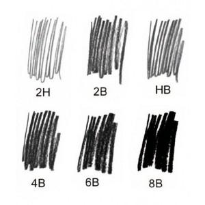 Creion grafit fara lemn Progresso Koh-I-Noor 6B K8911-6B